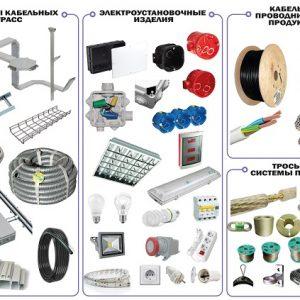 Изделия для монтажа кабеля
